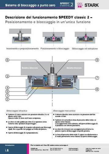 Gruppo Info - SPEEDY CLASSIC 2 - Informazione - Camar S.p.A.