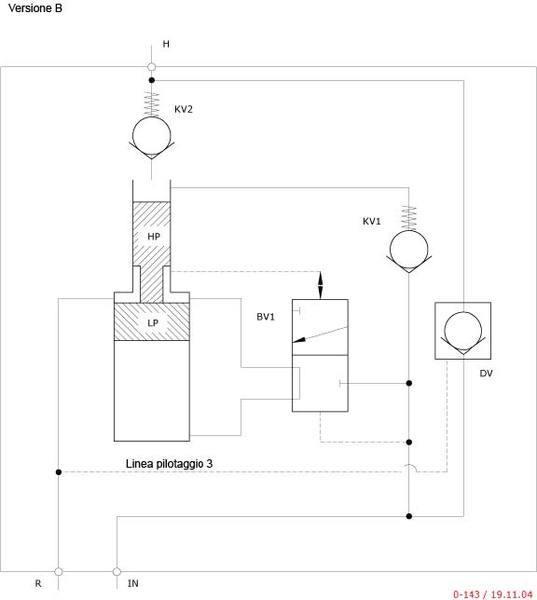 Gruppo MOD-B - Minibooster Modello B - Camar S.p.A.