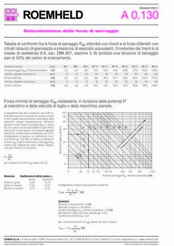 Gruppo A 0.130 - Determinazione delle forze di serraggio - Camar S.p.A.