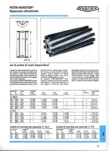 Gruppo  - Spazzole cilindriche ROTA-MASTER - Spazzole OSBORN - Camar S.p.A.