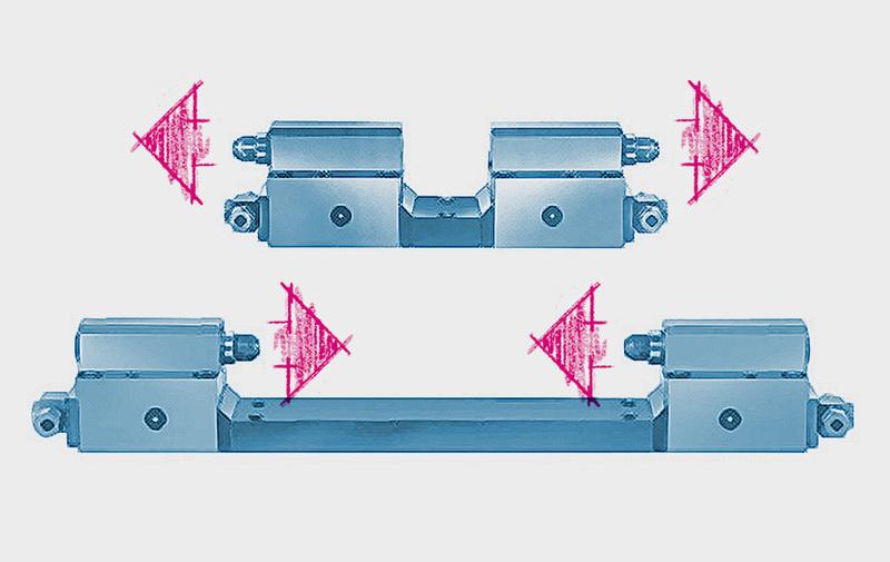 Gruppo H - Bloccaggio autocentrato interno ed esterno ROEMHELD - Sistemi di bloccaggio – Camar S.p.A.