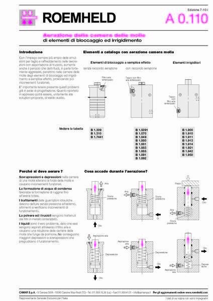Gruppo G 0.110 - Accessori per sfiato elementi semplice effetto - Camar S.p.A.