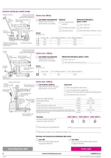 Gruppo CHECKLIST - CHECKLIST per la scelta del carrello per il cambio stampi - Camar S.p.A.